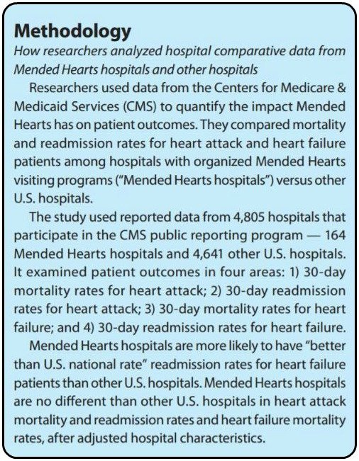 Mended Hearts Methodology